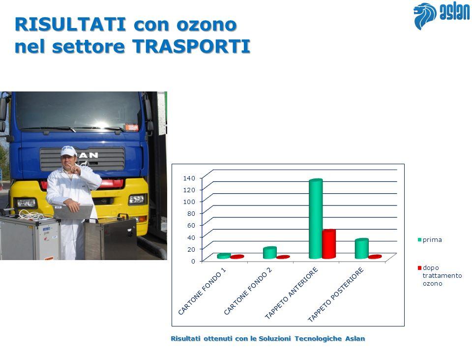 RISULTATI con ozono nel settore TRASPORTI
