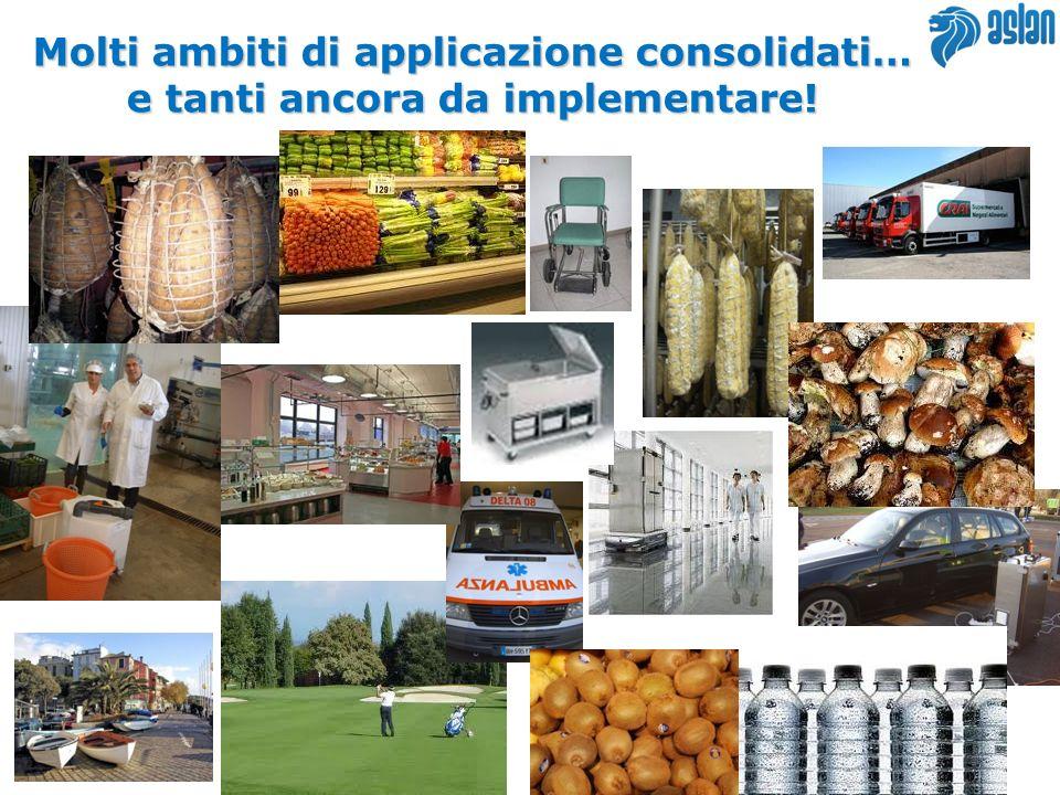 Molti ambiti di applicazione consolidati…