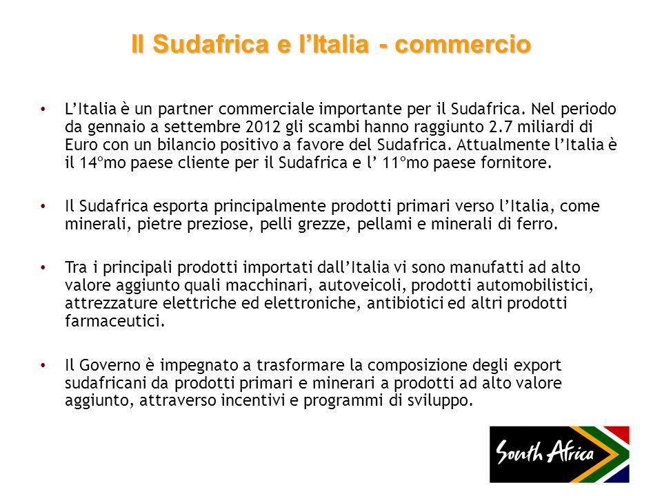 Il Sudafrica e l'Italia - commercio