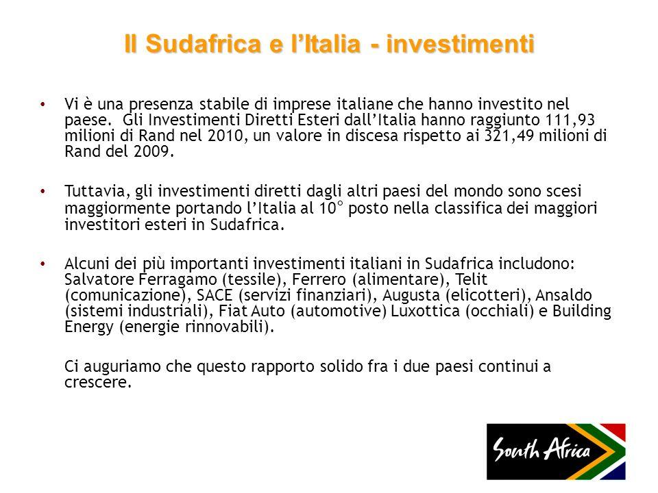 Il Sudafrica e l'Italia - investimenti