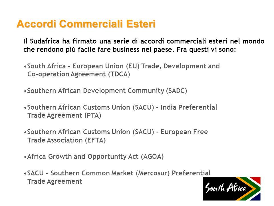 Accordi Commerciali Esteri