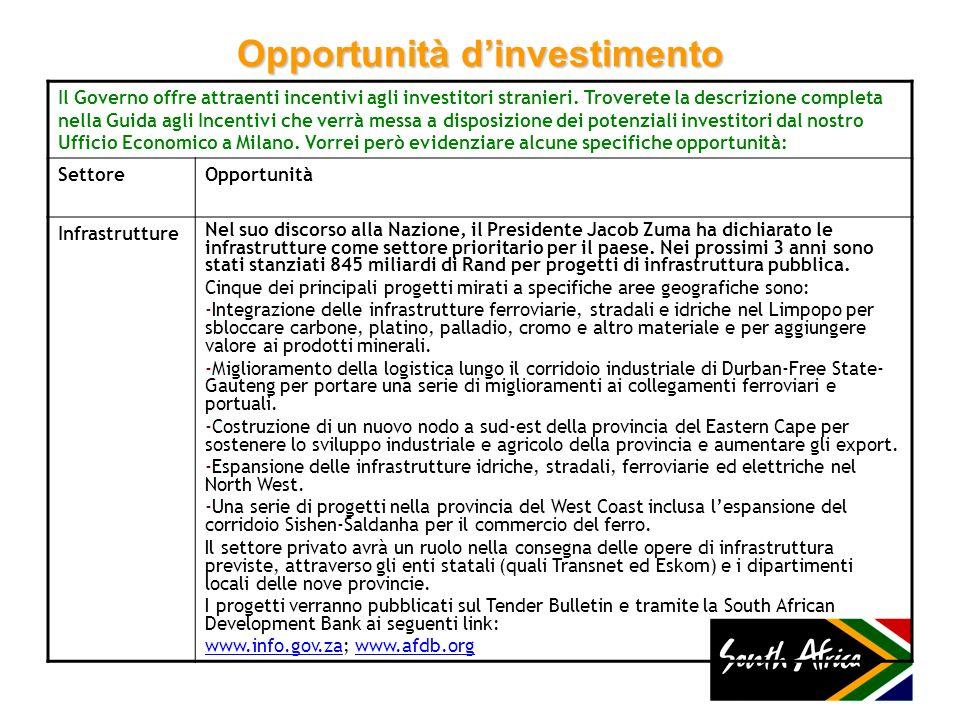 Opportunità d'investimento