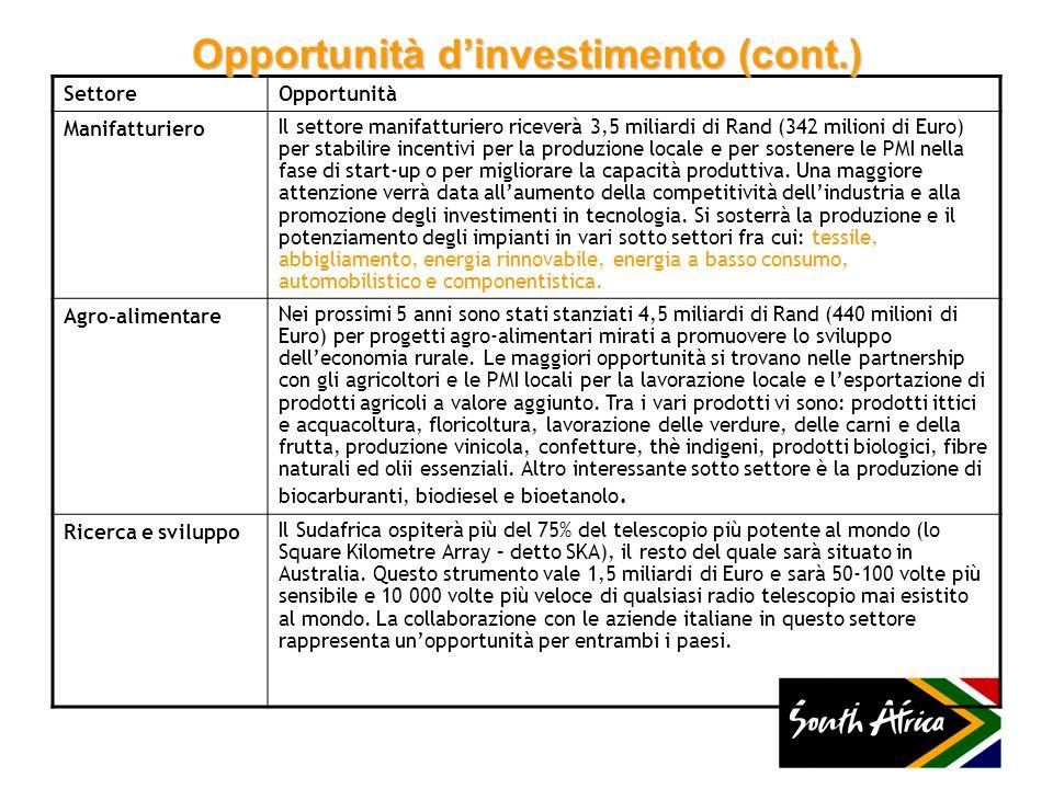 Opportunità d'investimento (cont.)