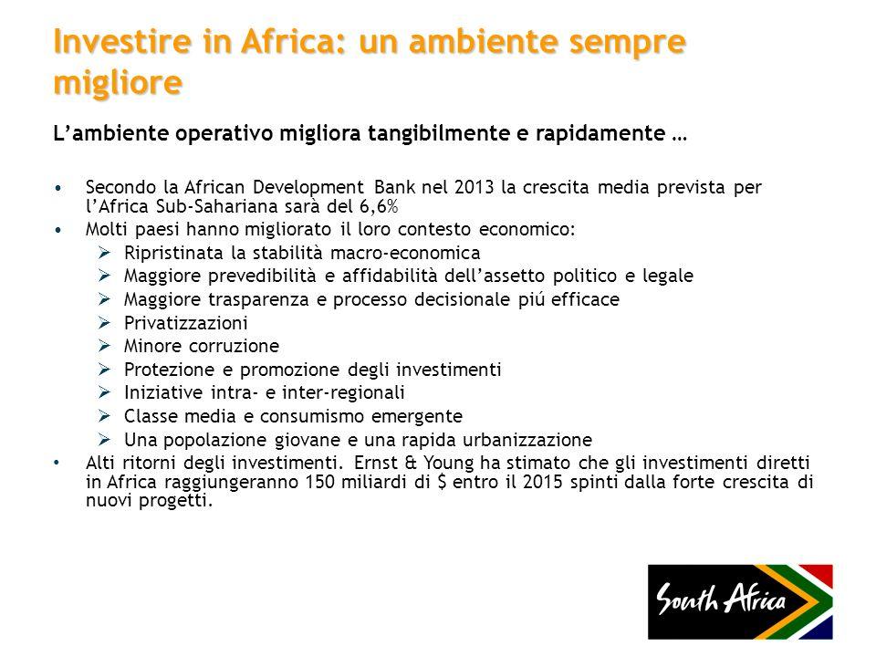 Investire in Africa: un ambiente sempre migliore