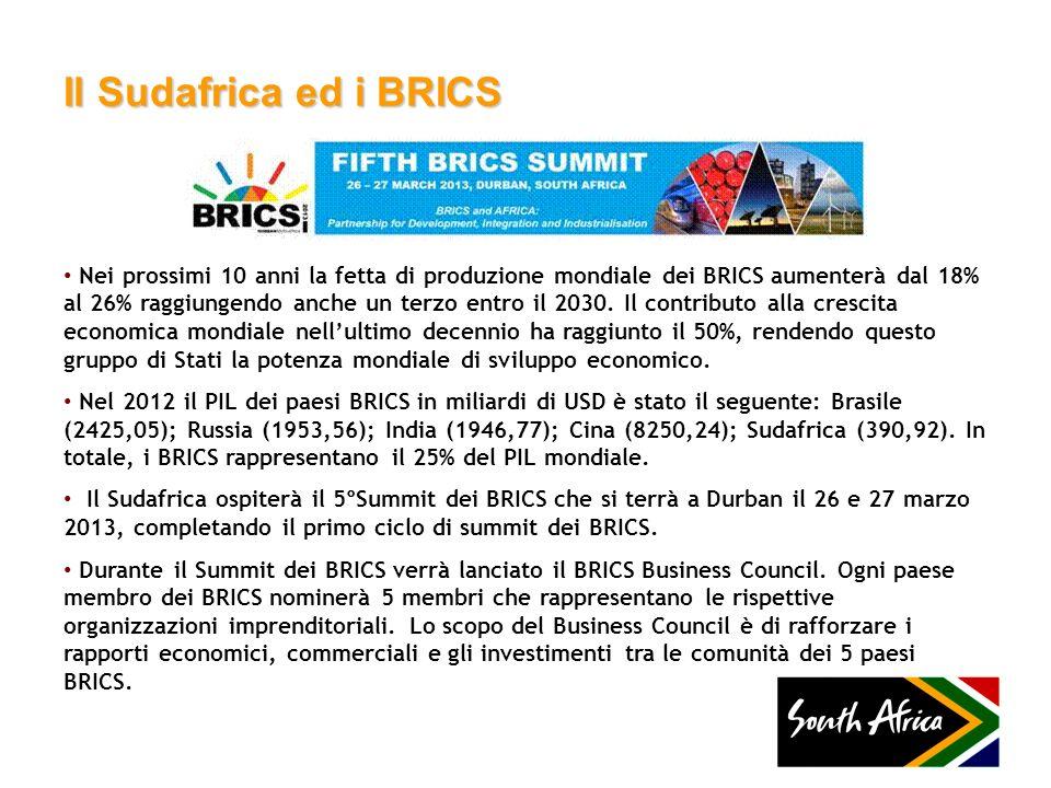 Il Sudafrica ed i BRICS
