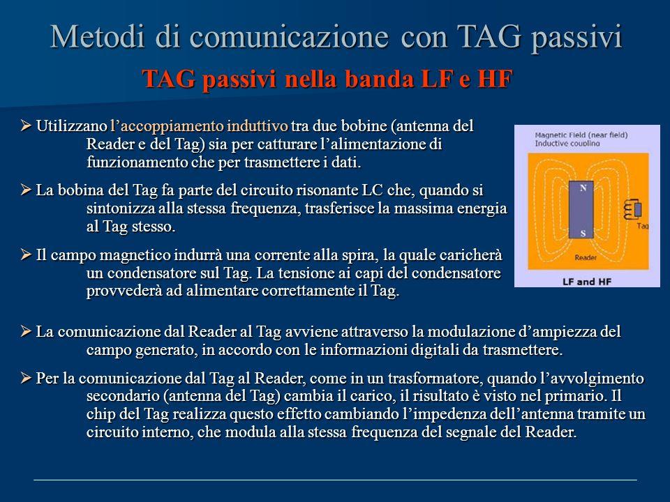 Metodi di comunicazione con TAG passivi