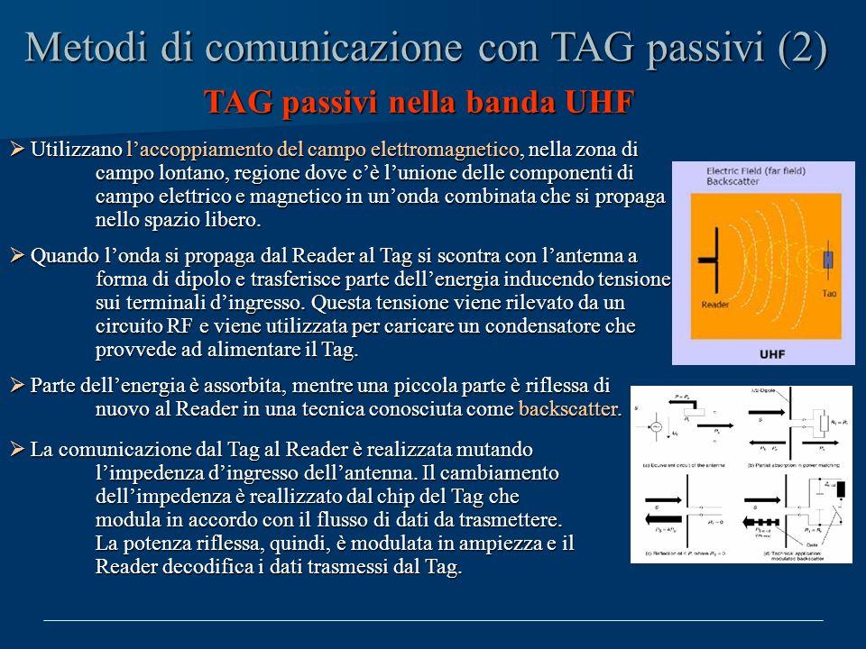 Metodi di comunicazione con TAG passivi (2)