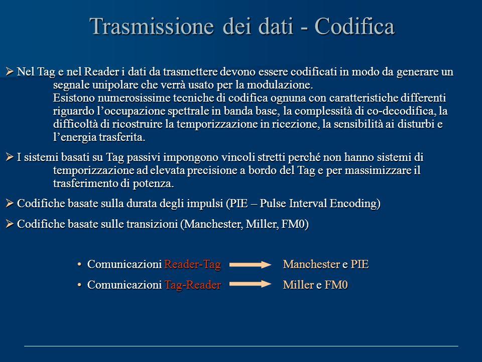 Trasmissione dei dati - Codifica