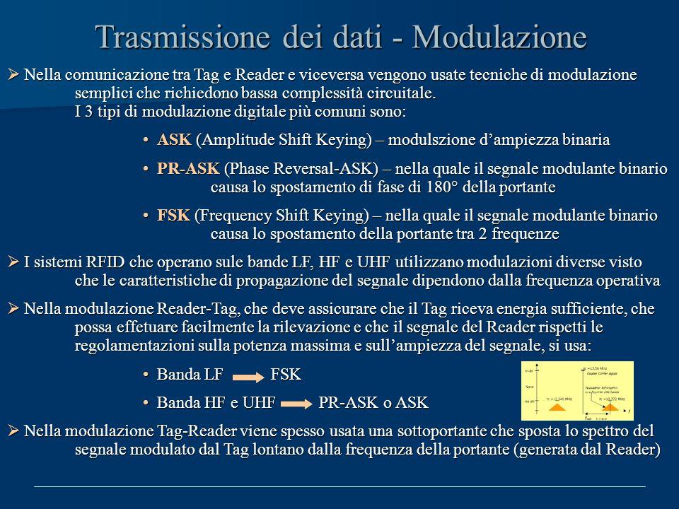 Trasmissione dei dati - Modulazione