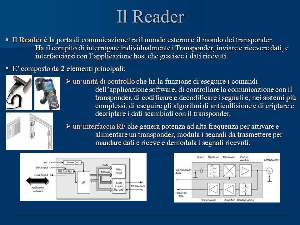 Il Reader