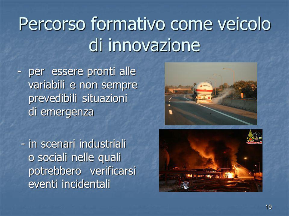 Percorso formativo come veicolo di innovazione
