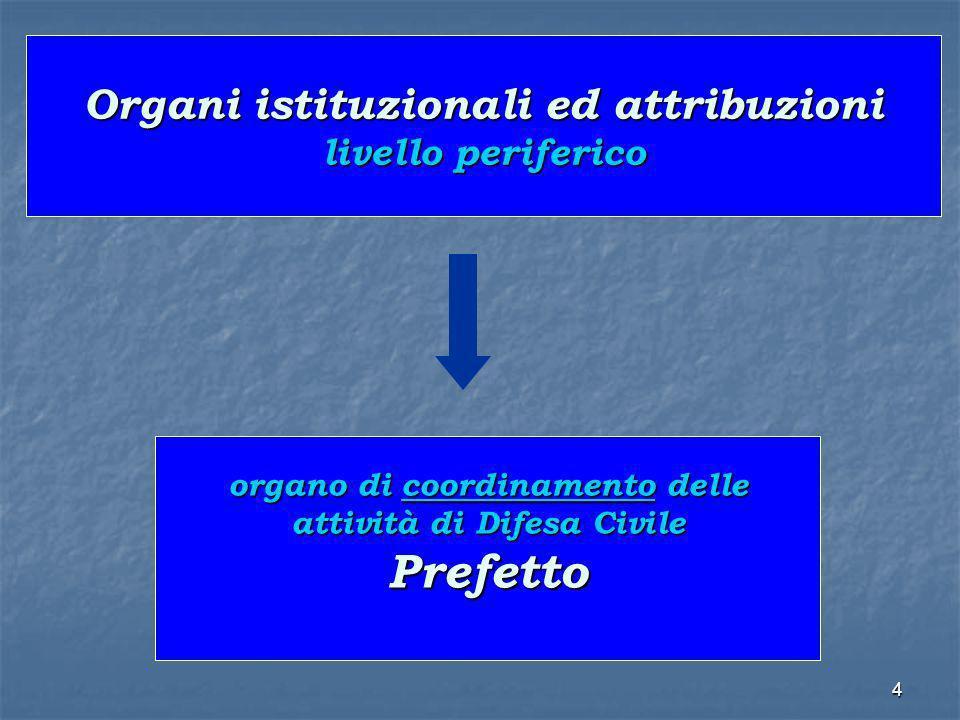 Organi istituzionali ed attribuzioni livello periferico