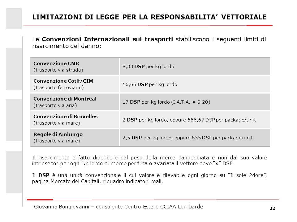 LIMITAZIONI DI LEGGE PER LA RESPONSABILITA' VETTORIALE