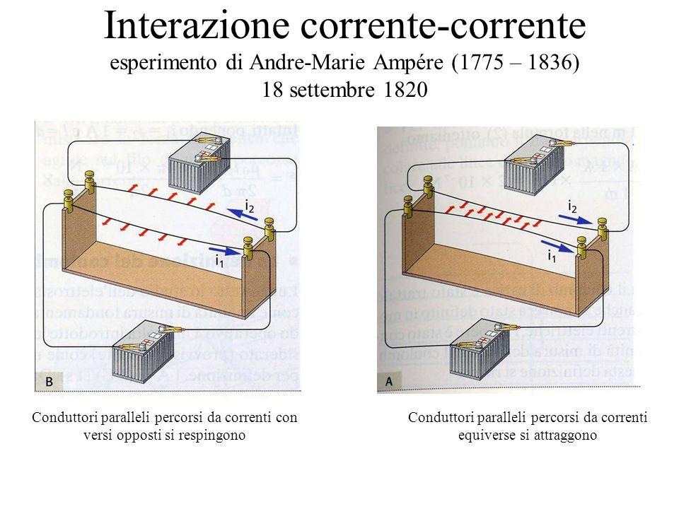 Conduttori paralleli percorsi da correnti equiverse si attraggono
