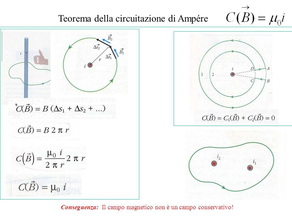 Teorema della circuitazione di Ampére