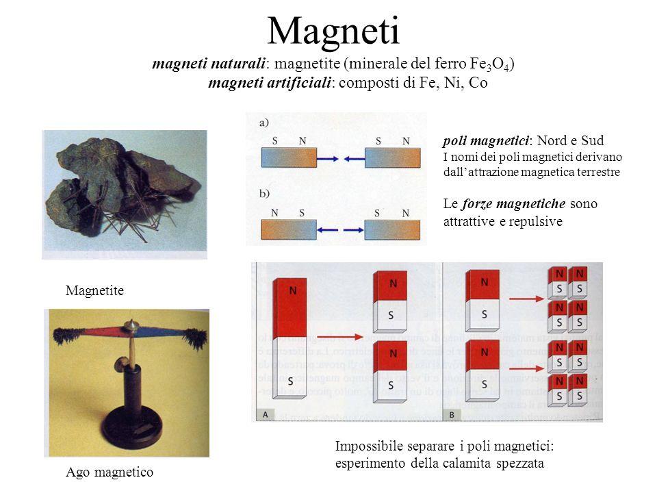 Magneti magneti naturali: magnetite (minerale del ferro Fe3O4) magneti artificiali: composti di Fe, Ni, Co