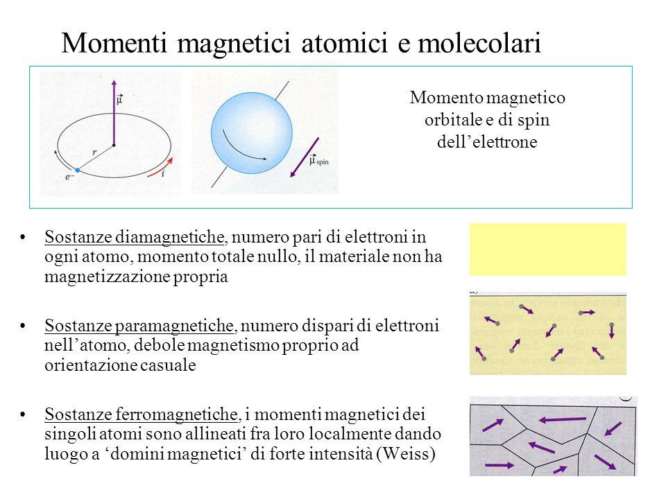 Momenti magnetici atomici e molecolari