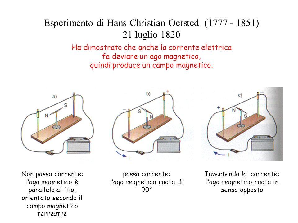 Esperimento di Hans Christian Oersted (1777 - 1851) 21 luglio 1820