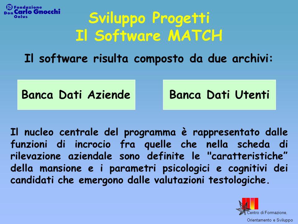 Il software risulta composto da due archivi:
