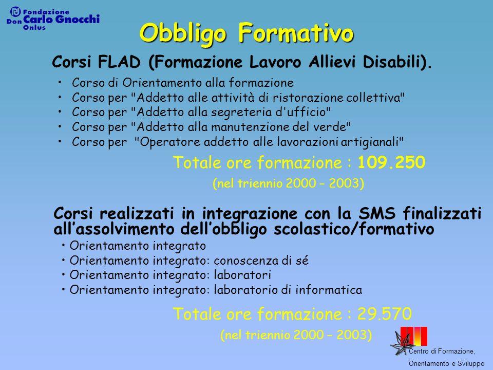 Corsi FLAD (Formazione Lavoro Allievi Disabili).
