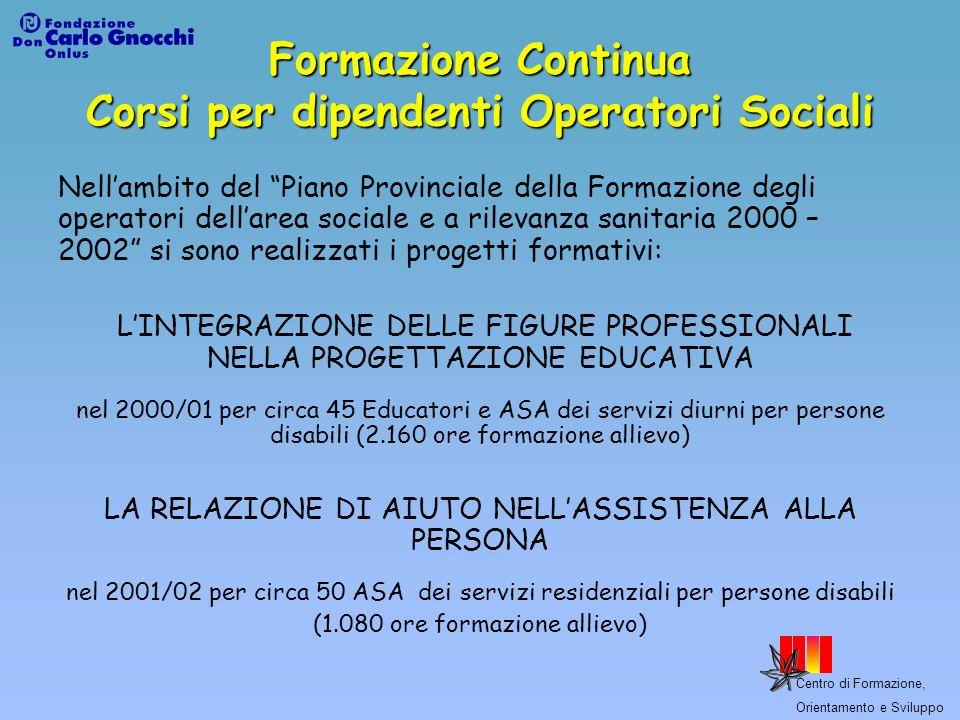 Formazione Continua Corsi per dipendenti Operatori Sociali