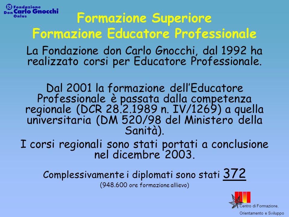 Formazione Superiore Formazione Educatore Professionale