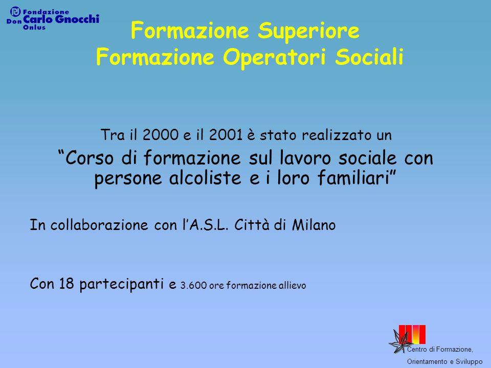 Formazione Superiore Formazione Operatori Sociali