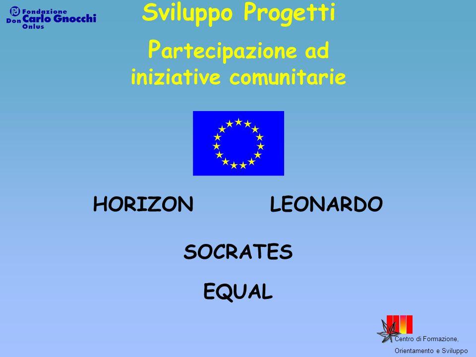 Sviluppo Progetti Partecipazione ad iniziative comunitarie