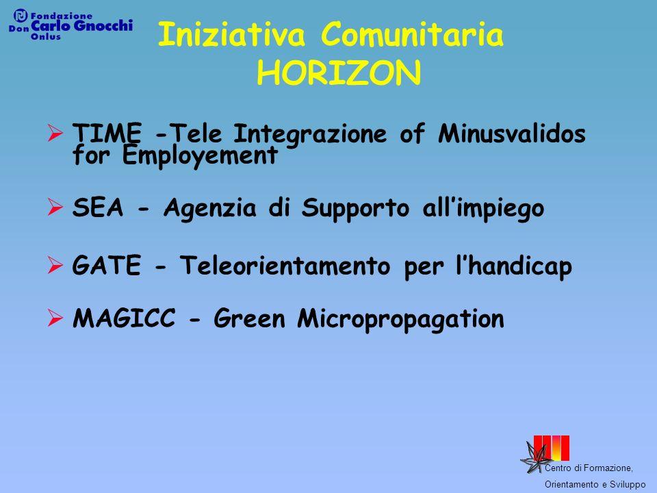 Iniziativa Comunitaria HORIZON