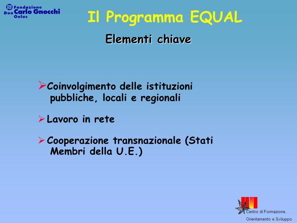 Il Programma EQUAL Elementi chiave. Coinvolgimento delle istituzioni pubbliche, locali e regionali.