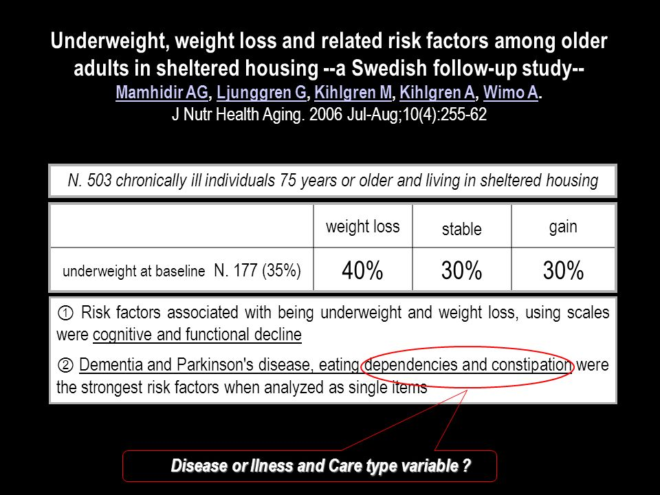 Underweight, weight loss and related risk factors among older adults in sheltered housing --a Swedish follow-up study--