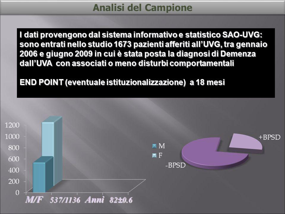 Analisi del Campione M/F 537/1136 Anni 82±0.6