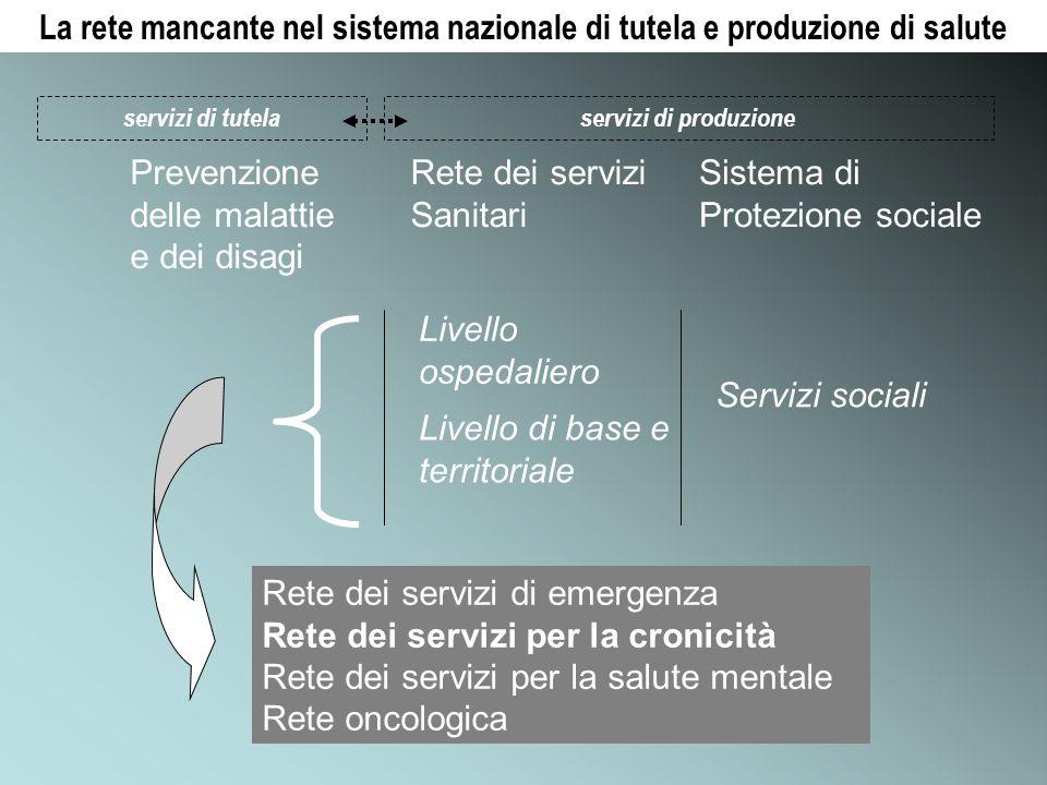 Rete dei servizi di emergenza Rete dei servizi per la cronicità