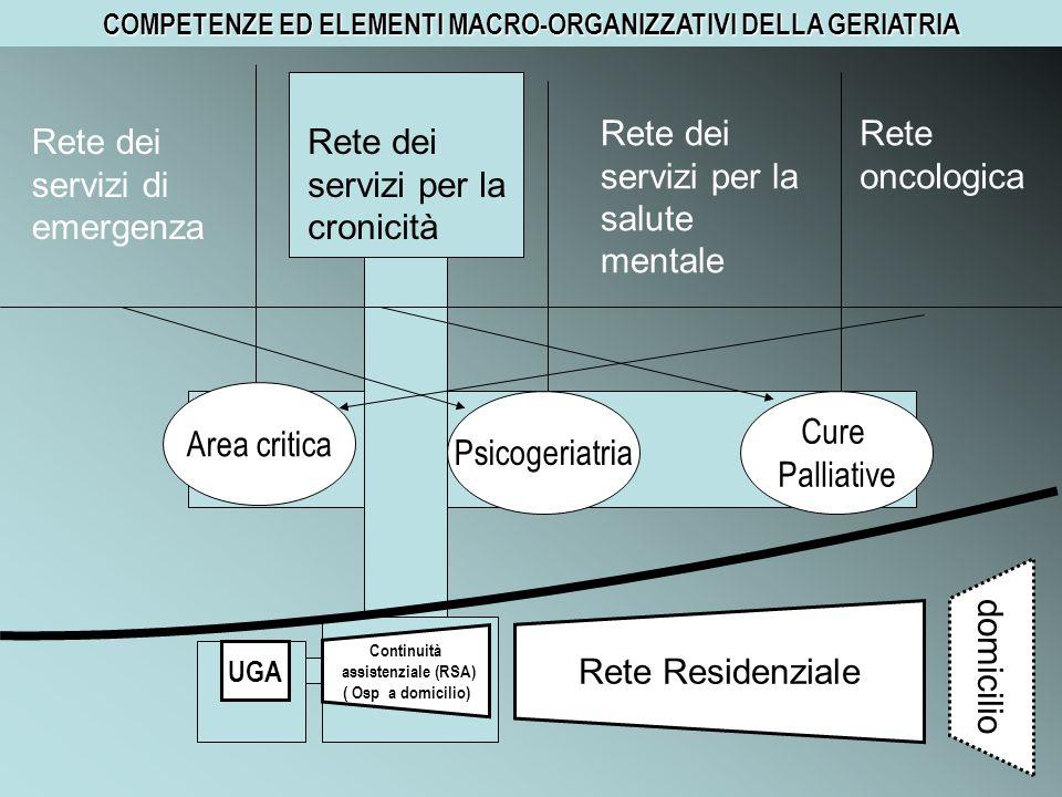 COMPETENZE ED ELEMENTI MACRO-ORGANIZZATIVI DELLA GERIATRIA