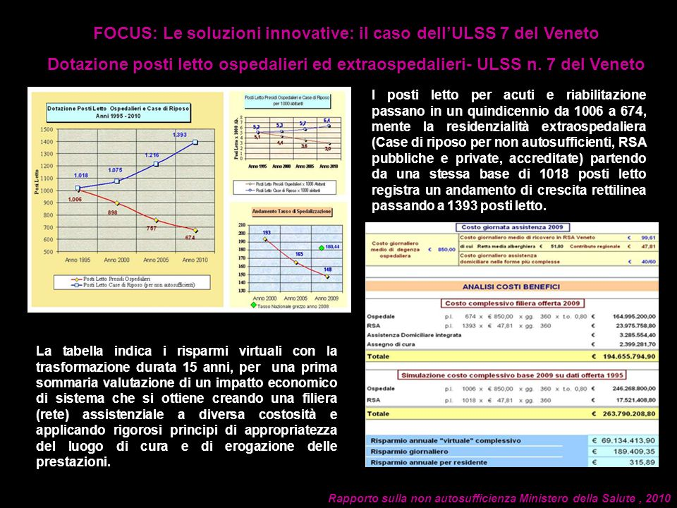 FOCUS: Le soluzioni innovative: il caso dell'ULSS 7 del Veneto