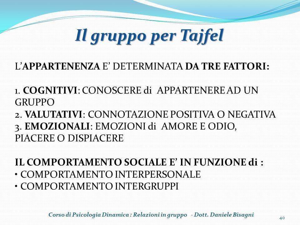 Il gruppo per Tajfel L'APPARTENENZA E' DETERMINATA DA TRE FATTORI: