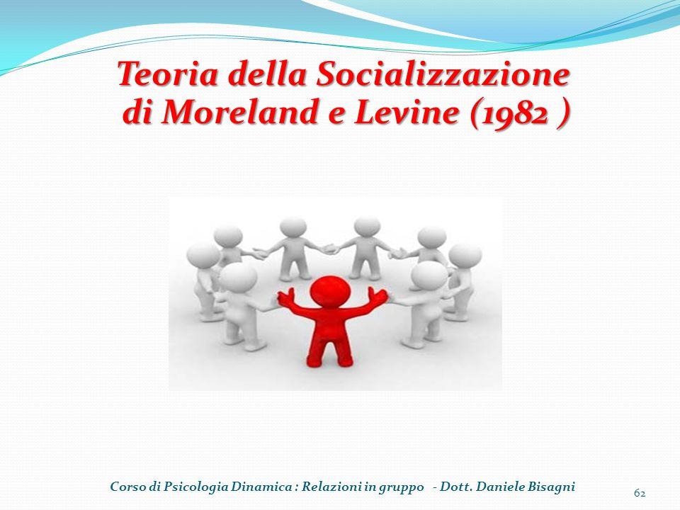 Teoria della Socializzazione