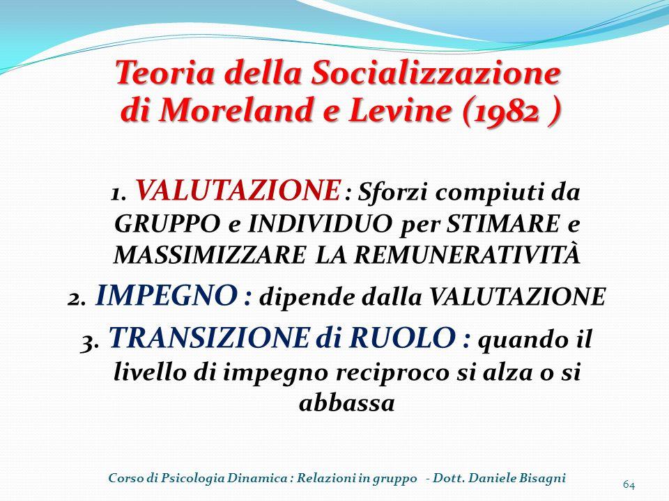 Teoria della Socializzazione 2. IMPEGNO : dipende dalla VALUTAZIONE