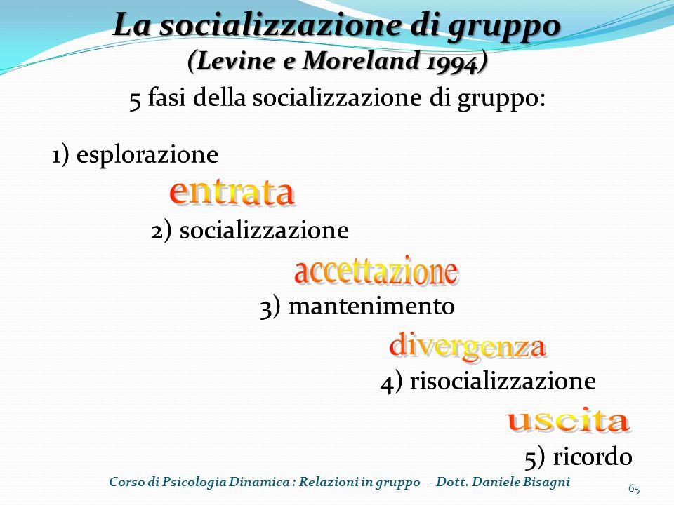 La socializzazione di gruppo