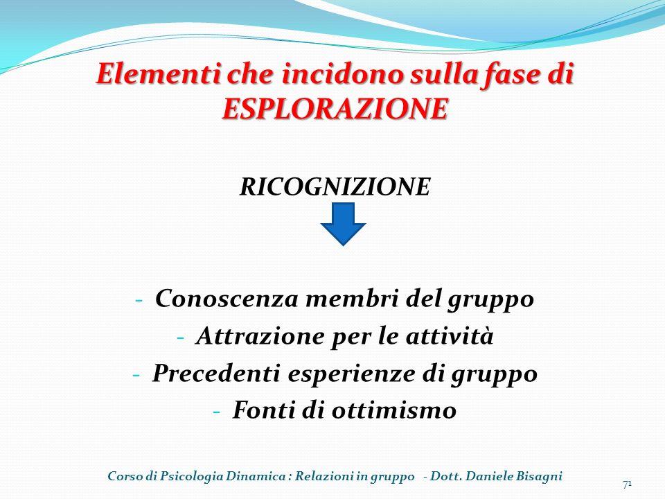 Elementi che incidono sulla fase di ESPLORAZIONE