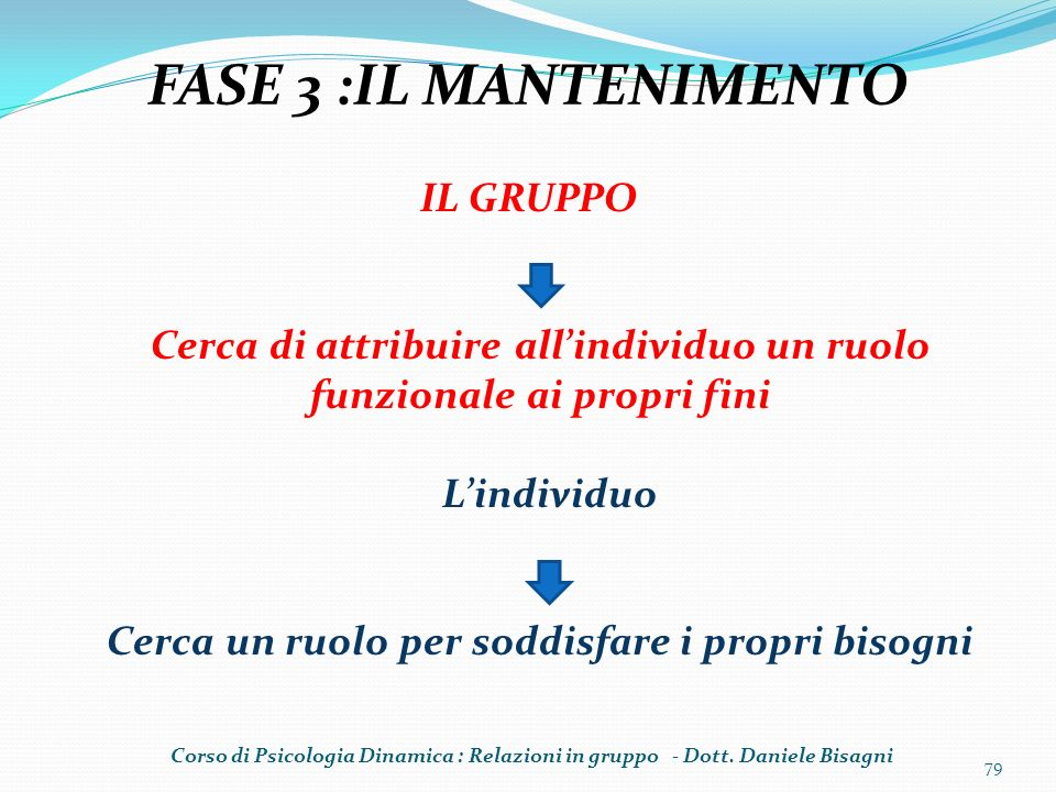 FASE 3 :IL MANTENIMENTO IL GRUPPO. Cerca di attribuire all'individuo un ruolo funzionale ai propri fini.
