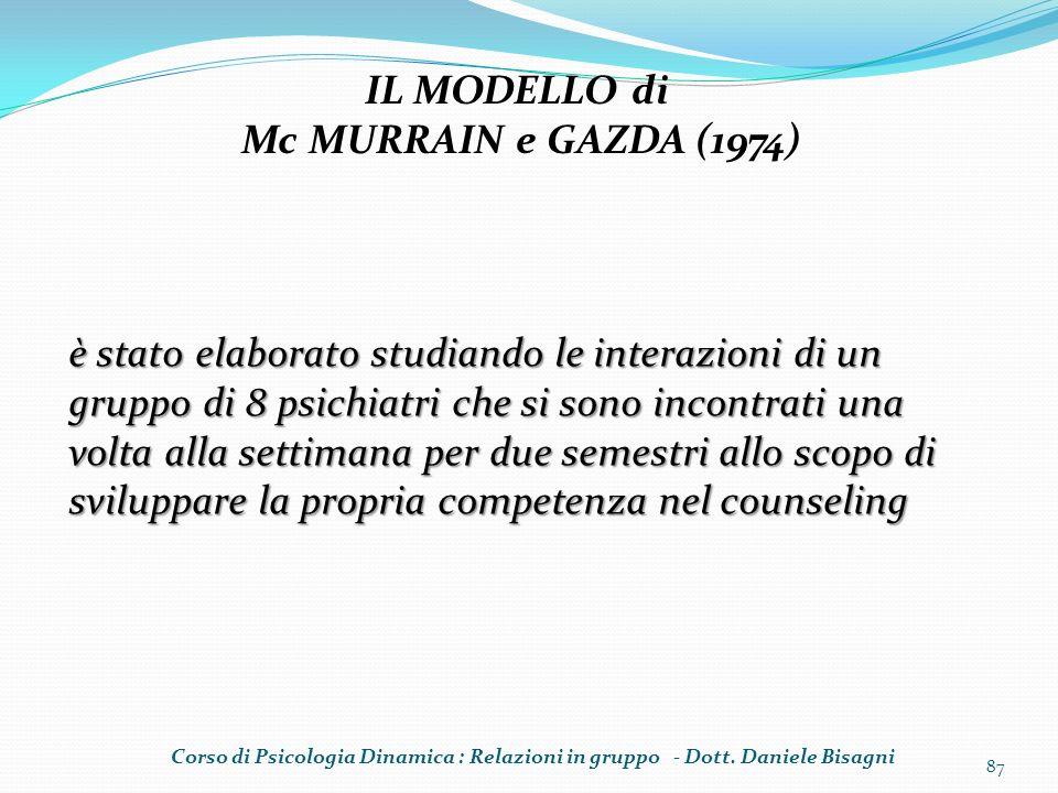 IL MODELLO di Mc MURRAIN e GAZDA (1974)