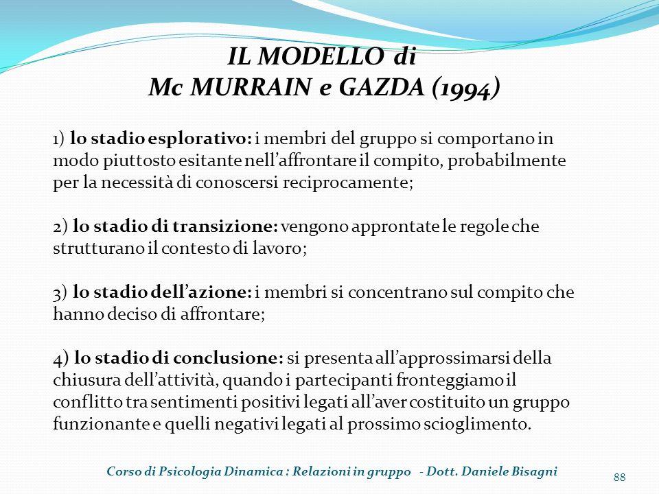 IL MODELLO di Mc MURRAIN e GAZDA (1994)
