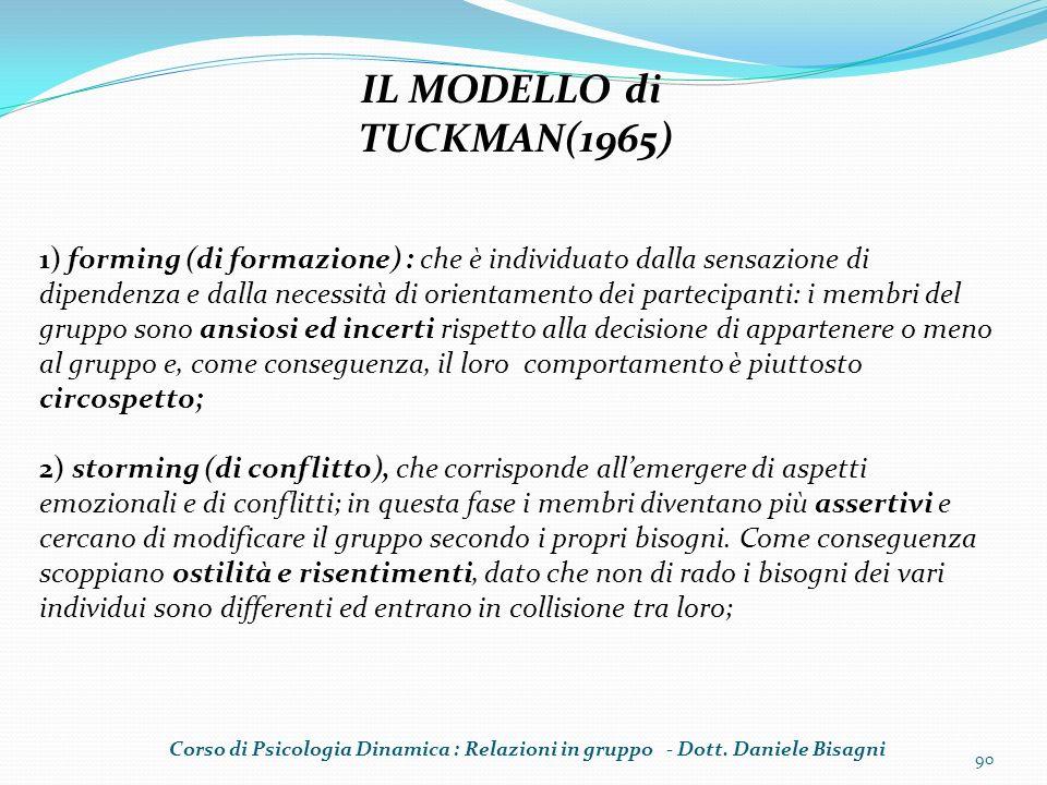 IL MODELLO di TUCKMAN(1965)