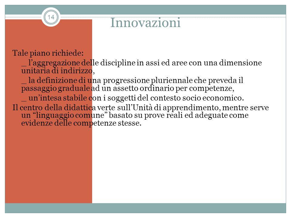 Innovazioni Tale piano richiede: