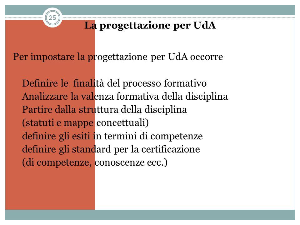La progettazione per UdA