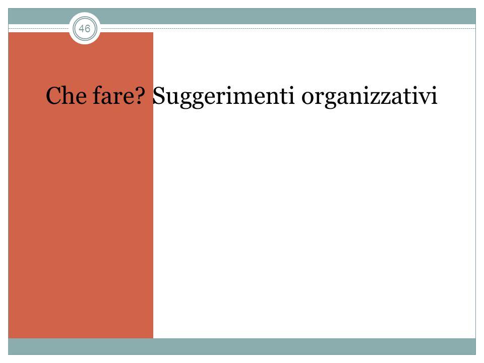 Che fare Suggerimenti organizzativi