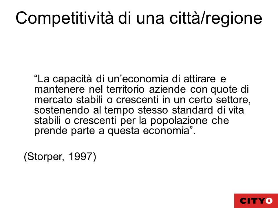 Competitività di una città/regione