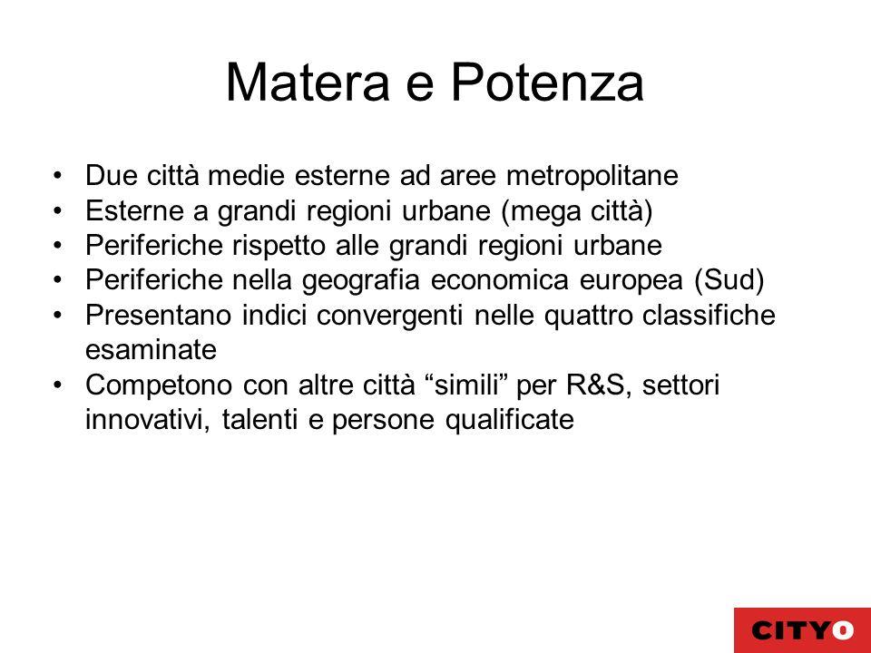 Matera e Potenza Due città medie esterne ad aree metropolitane