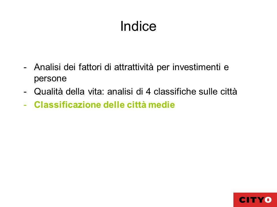 Indice Analisi dei fattori di attrattività per investimenti e persone